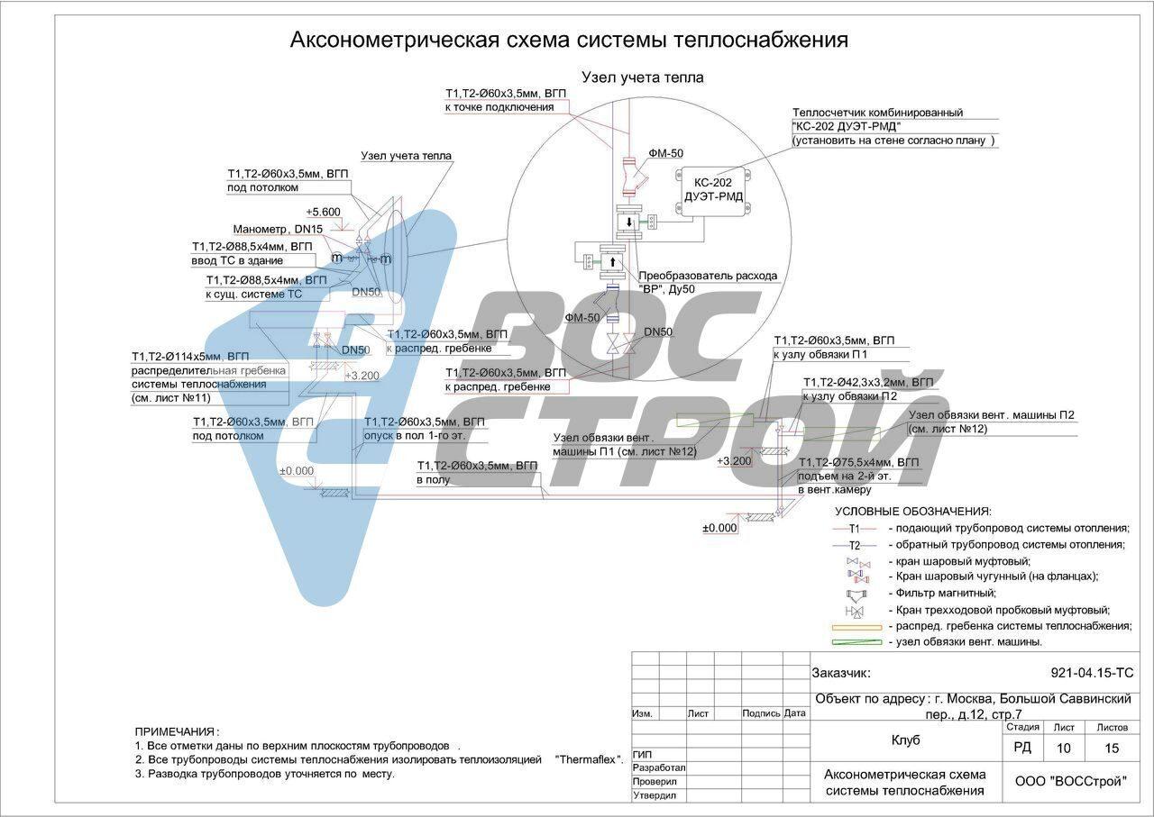 Документация для ночного клуба клуб торпедо москва